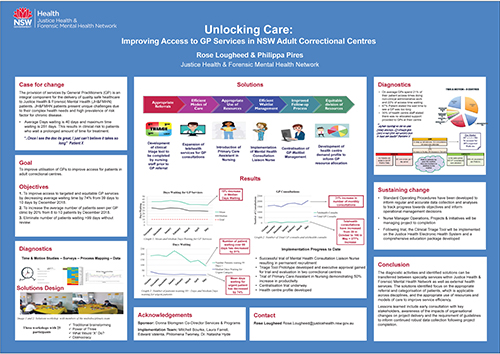 Unlocking Care: Improving Access to GP Services in Adult Correctional Centres