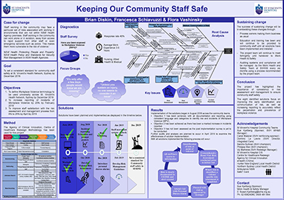 Keeping our Community Staff Safe