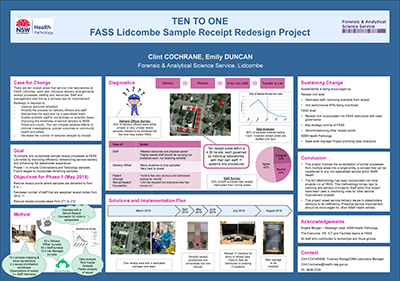Ten to one: FASS Lidcombe sample receipt redesign project