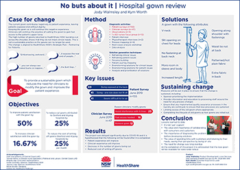 No buts about it – hospital gown review