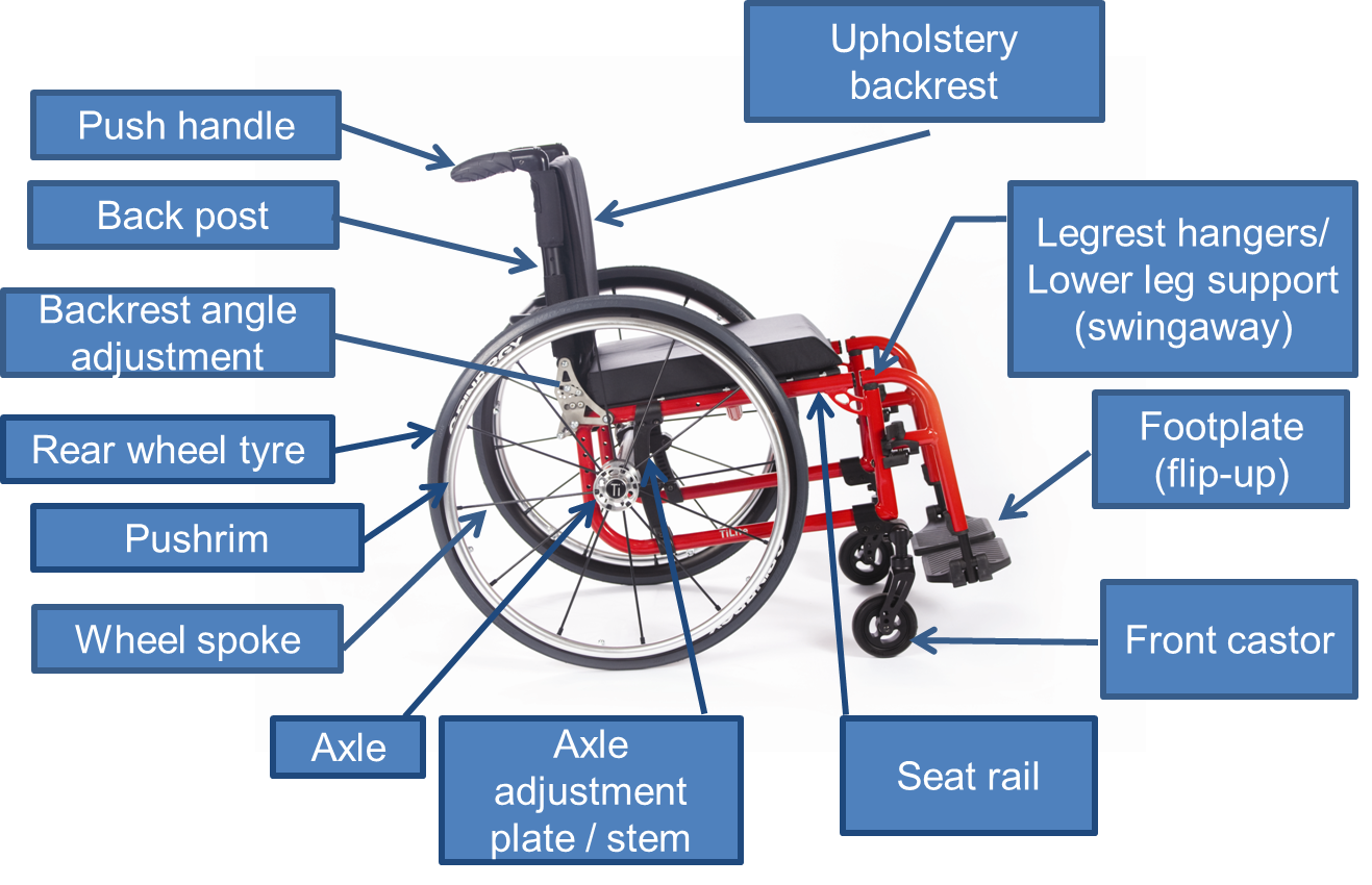 Wheelchair configuration for the client's physical attributes and functionality