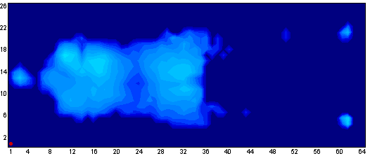 Pressure map of a person lying flat i.e. no head raise
