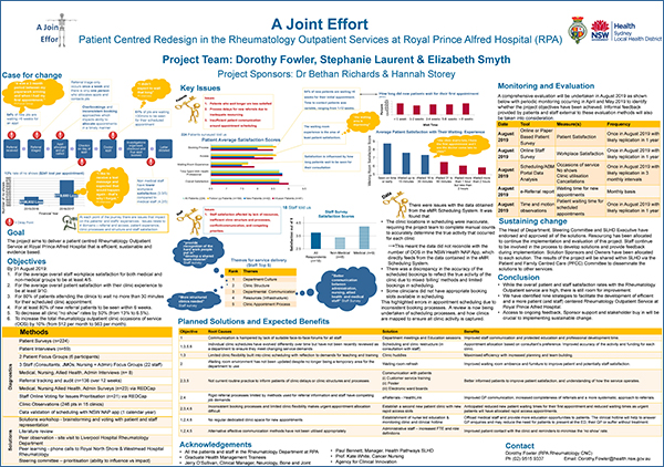 A Joint Effort: patient centred redesign in rheumatology outpatients
