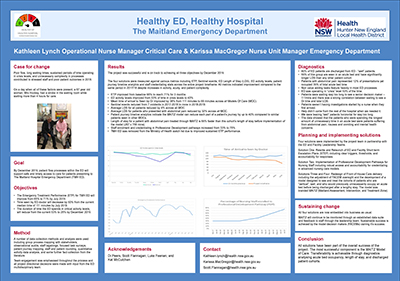 Healthy ED Healthy Hospital Poster