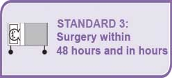 Standard 3 - Surgery within 48 hr and in hours