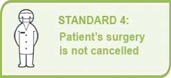 Standard 4 - Patient's surgery is not cancelled