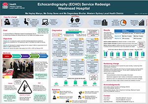 Westmead Hospital Echocardiography Clinic Redesign