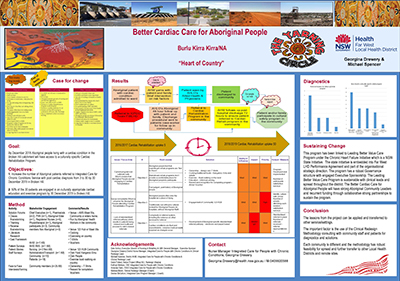 Better Cardiac Care for Aboriginal People, Burlu Kirra Kirra/Na