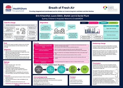 Breath of Fresh Air: Paediatric Long Term Ventilation